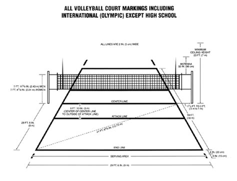 backyard volleyball court dimensions triyae com backyard volleyball net size various design