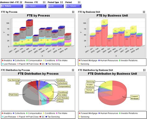 Excel Dashboard Software Excel Dashboards Excel Templates Program Dashboard Template Excel