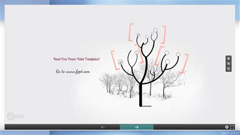 How To Embed Prezi In Powerpoint Embed Prezi In Powerpoint