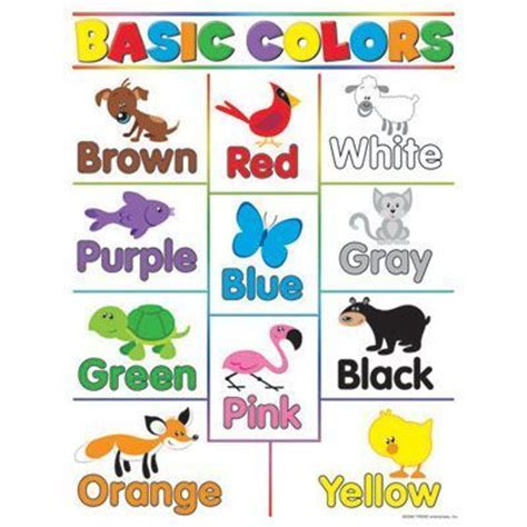 basic color chart basic color chart with names basic colors learning