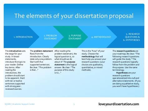 purpose of a dissertation dissertation statement of purpose 187 dissertation
