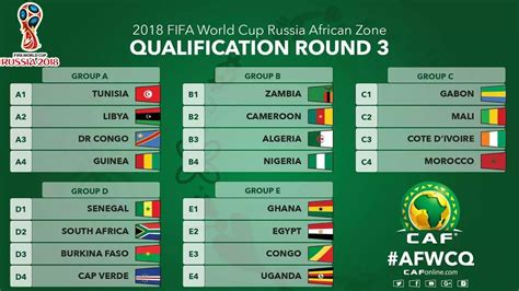 World Cup Groups Table Qualifiers Fixtures All Matches 2018 Fifa