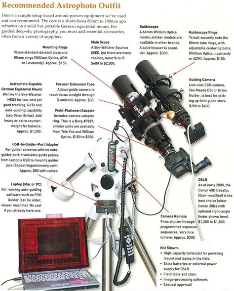 backyard astronomer recommended astrophotography setup from quot the backyard