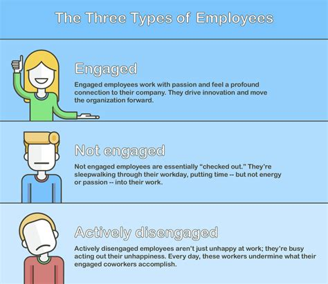 what information does an employee expect an employee 8 key ways an employee centric intranet can boost employee