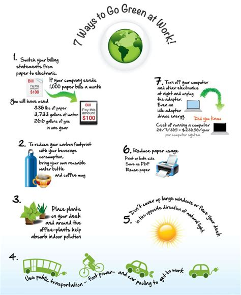 Alliz Go To School Green 7 ways to go green at the office green planet fax