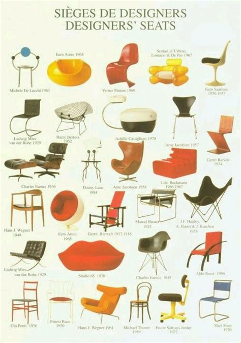 Eames Chair History by Chair History Design Seating Furniture Design Design
