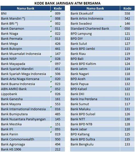 daftar kode bank di indonesia bca mandiri bni bri dll kode bank indonesia bca bni bri mandiri dan lainnya tips