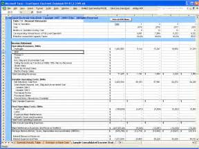 consolidated income statement template search results for income satatement calendar 2015