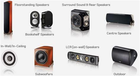 Jenis Dan Speaker Subwoofer mengenal macam jenis tipe speaker dan pengertiannya