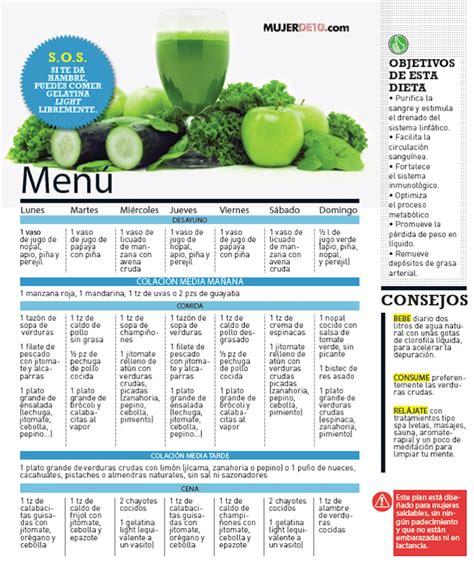 Dieta De Detox dieta detox depura tu cuerpo y pierde peso mujer de 10