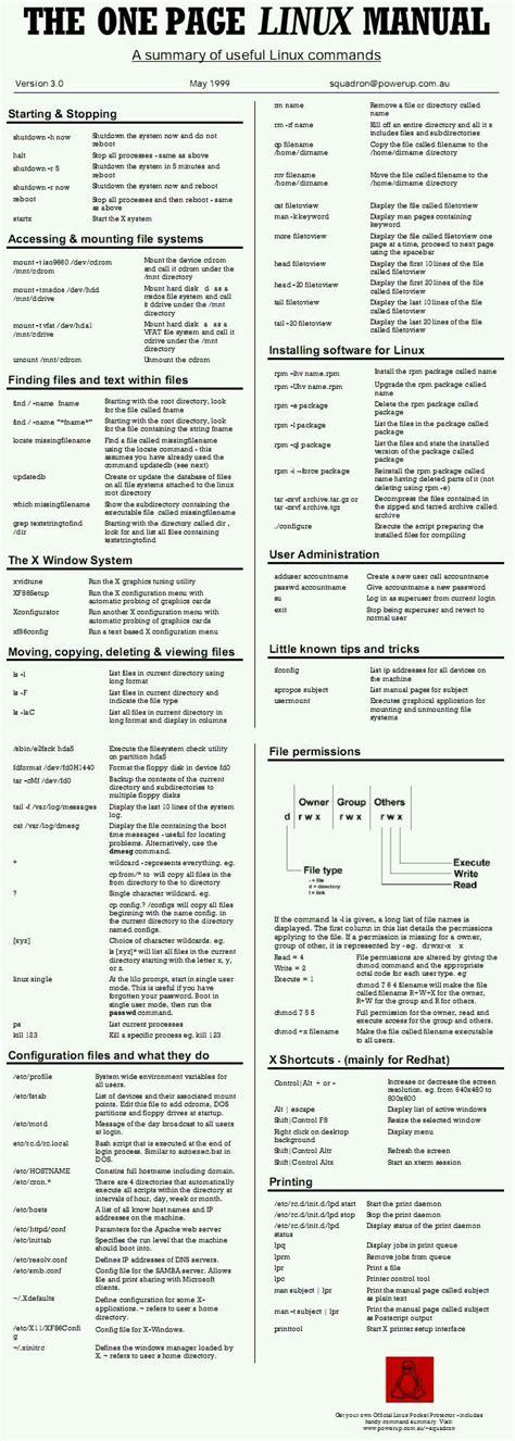 Linux Detox Exle by Die Besten 25 Stundenzettel Excel Ideen Auf