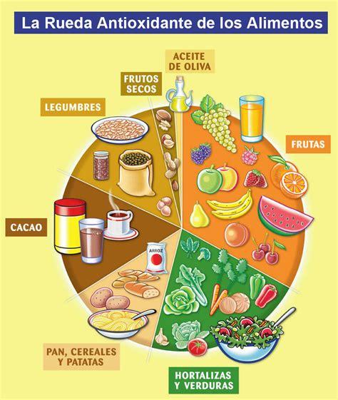 alimentos anti oxidantes viva bem viva melhor dica alimentos antioxidantes