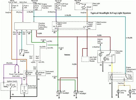 2005 mazda 3 headlight wiring diagram wiring diagram and
