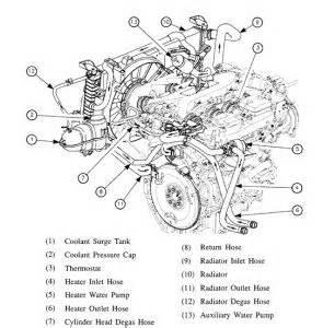 2001 saturn l300 no heat engine cooling problem 2001 saturn l300