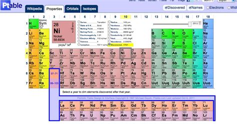 Detailed Periodic Table notes to and from interactive periodic table