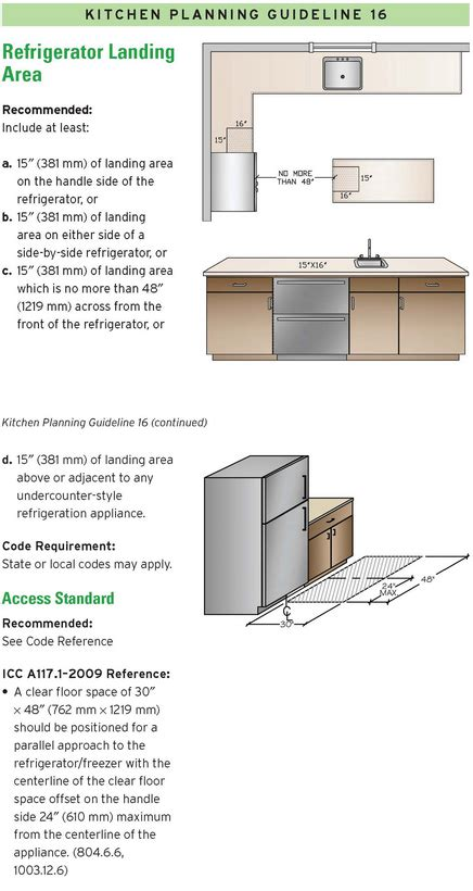 cabinetbroker net kitchen design guidlines 14 kitchen design guidelines illustrated 7 home run