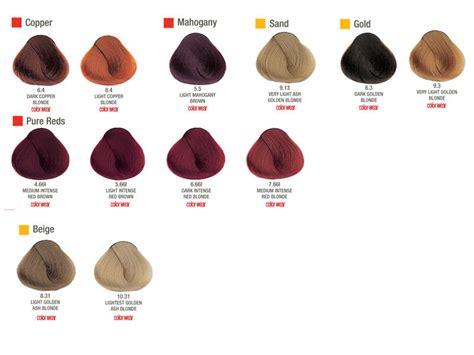 londa farbe evolution farba za kosu katalog boja alfaparf color wear