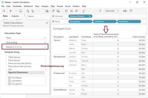 tableau gateway tutorial tableau rank calculation basic