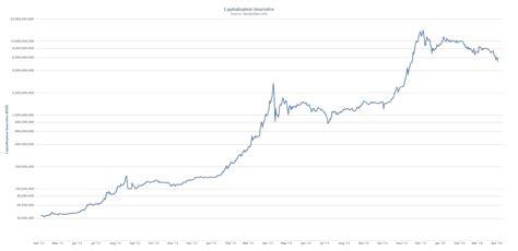 bitcoin jurnal que vaut le bitcoin cnrs le journal