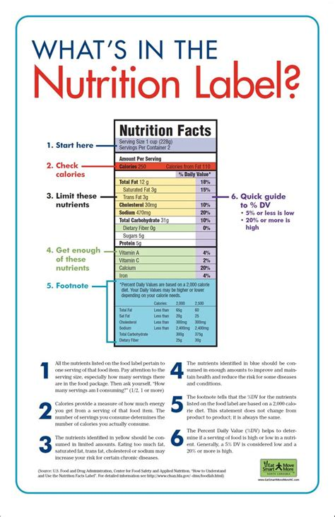 Label We by 43 Best Nutrition Facts Food Labeling Images On