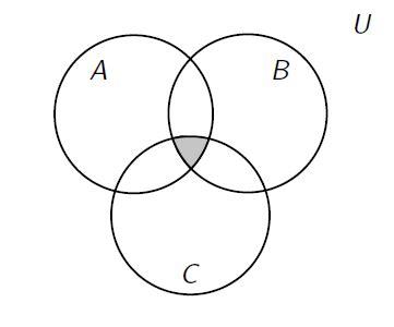 cartesian product venn diagram vocaloidex chap 2 concept of sets part 3
