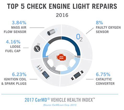 catalytic converter check engine light car md the car database
