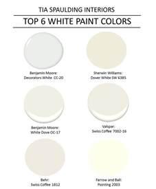 best paint for trim