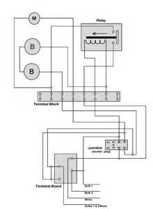 diagram 7