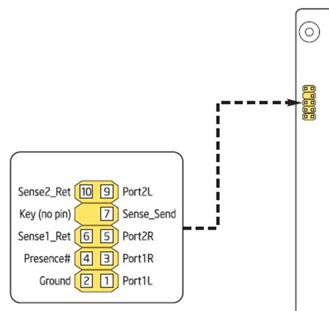 F Audio Pinout by Front Panel Audio Connector And Header Pinouts For Intel
