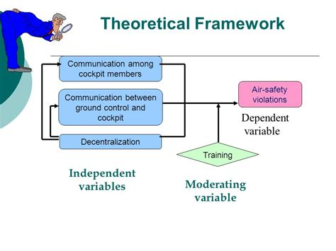 illustration a theoretical and theoretical framework exle www imgkid com the image kid has it