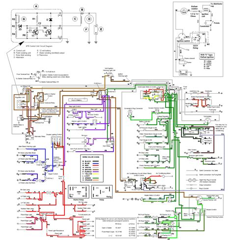 jaguar e type series 1 wiring diagram jaguar free engine