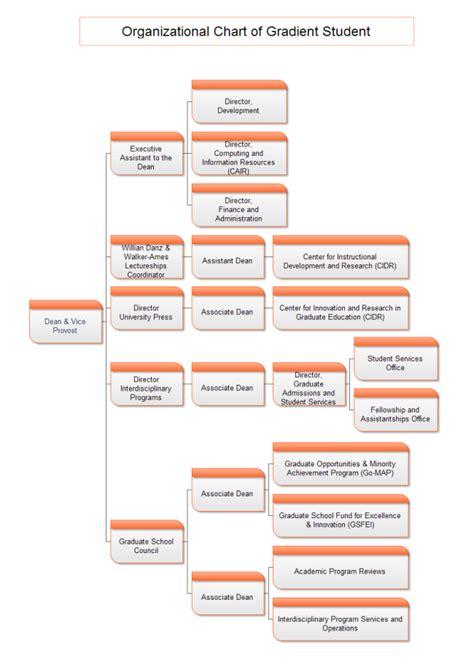 Design Your Own Floor Plan Online Graduate Org Chart Template Free Graduate