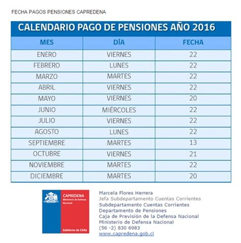 calendario de pago de pension no contributiva 2016 calendario de pago pension no contributiva mayo 2016