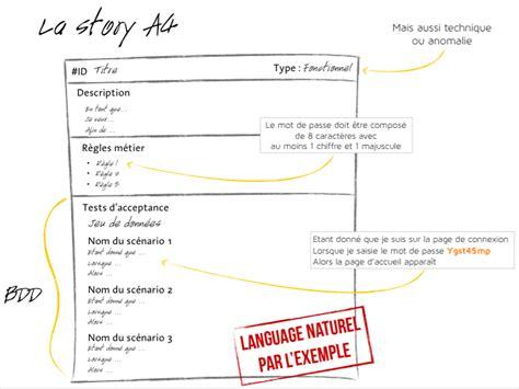 Un Format De User Story Tr 232 S Efficace Le Story A4 Blog Myagile Partner Jira Story Description Template