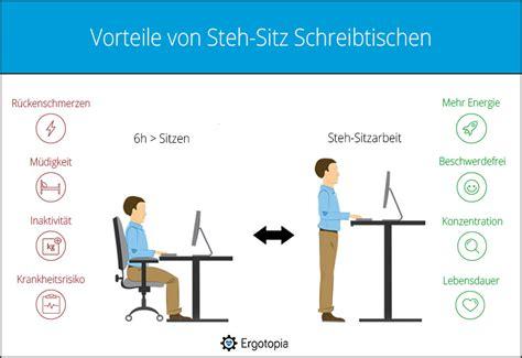 zu viel schlaf ursachen ergonomische arbeitsplatzgestaltung dein leitfaden