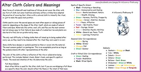 wiccan color meanings 17 best images about altars on wiccan home