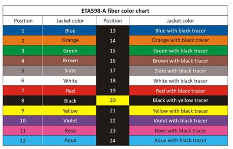 cat5 work cable wiring diagram cat5 get free image about
