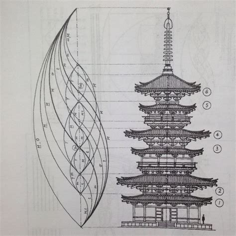pagoda of yakushiji temple in japan phi ratios are built