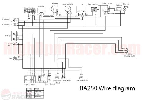 wiring diagram for baja 250cc atvs 0 00