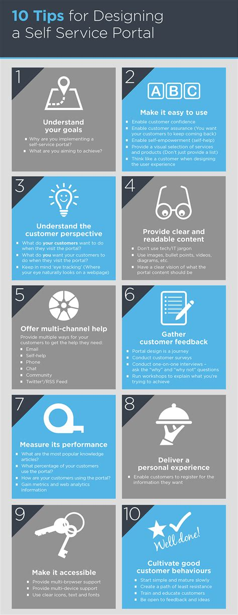 Home Aafes Self Service by 28 10 Tips For Designing A 10 Tips For Designing A