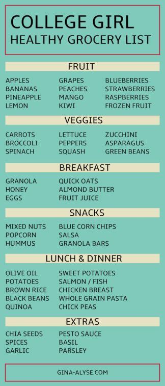 college room list 17 best ideas about college grocery lists on