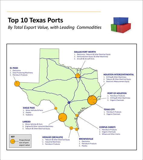 port texas map map room official texas economic development corporation