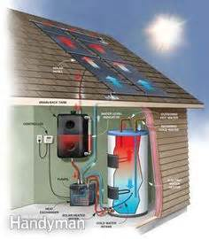 diy solar water heater for cing small cabin off grid water system drawing living