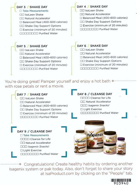 Detox Shake Routine by Isagenix 9 Day Schedule Search Isagenix