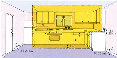 norme prise cuisine norme hauteur meuble haut cuisine kirafes