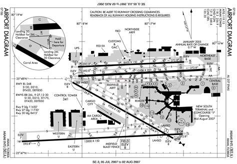 international airport diagrams file miami international airport faa diagram png