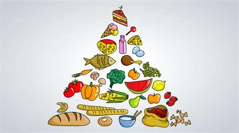 la piramide alimentare cos 232 e come si legge