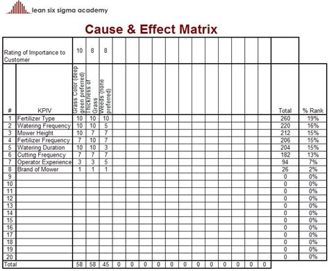 matrix template pugh matrix template images