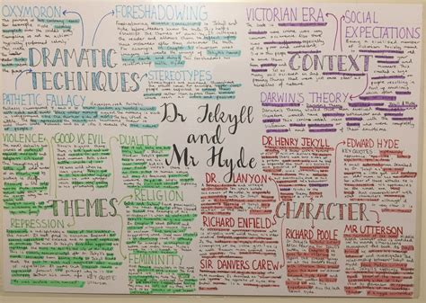 dr jekyll and mr hyde themes gcse gcse english hashtag images on tumblr gramunion tumblr