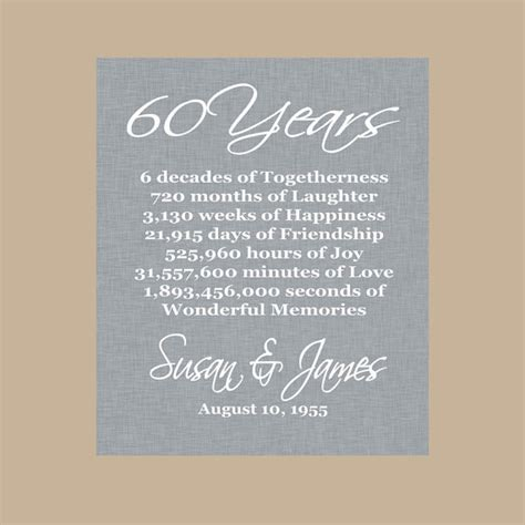 60th anniversary gifts 60th anniversary gift anniversary personalized